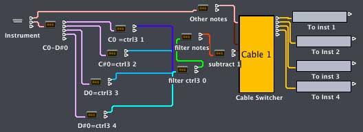 Logic Key switches